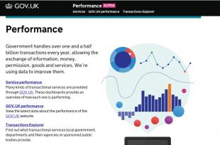 GDS Performance Platform