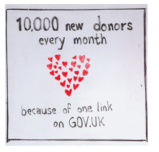 GOV.UK donor stats