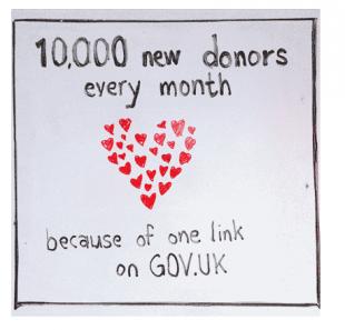 GOV.UK donor stats