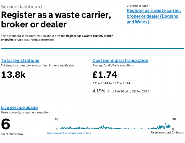 Waste carriers registration – screen shot