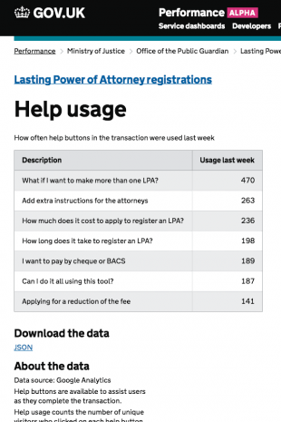 Dashboard - Lasting Power of Attorney registrations - GOV.UK (20140704)