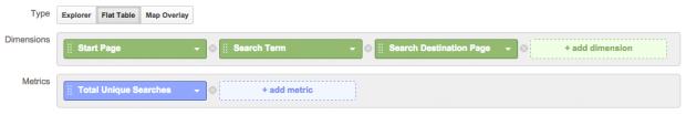Dimensions in a custom report