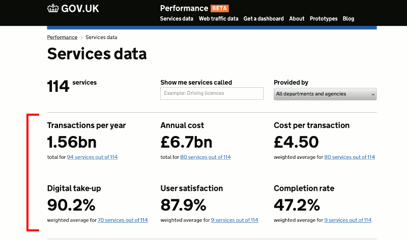 Services page - summary figures section