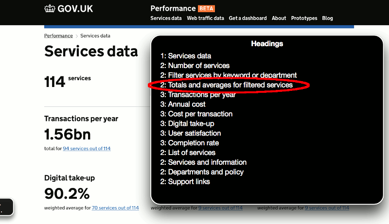 Services page - summary figures section with the Voiceover rotor open