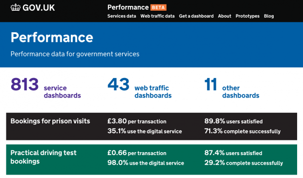 813 services - the most data we've ever shown