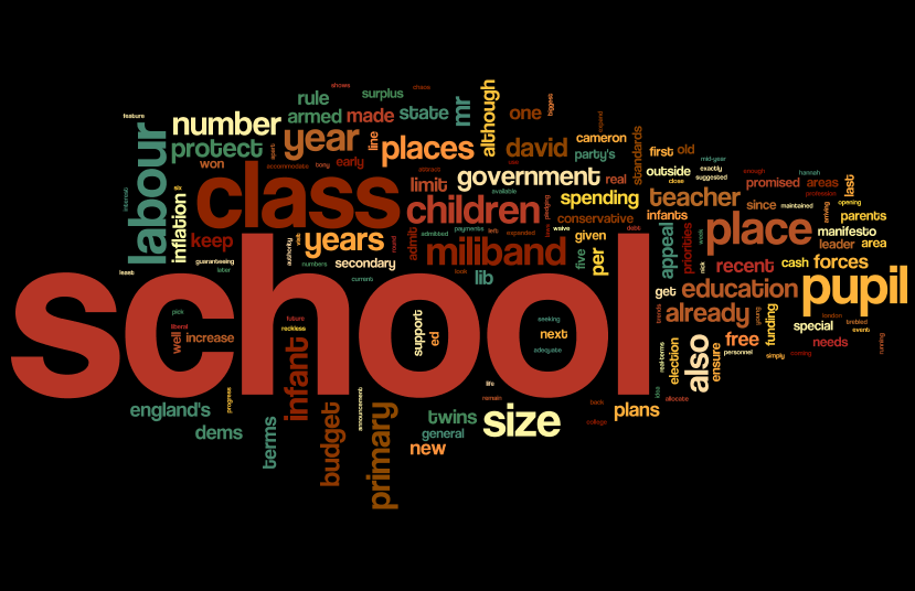 Education policy public comments word cloud