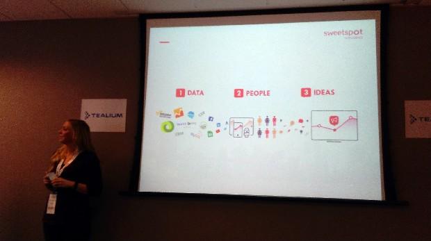 Data: People: Ideas session