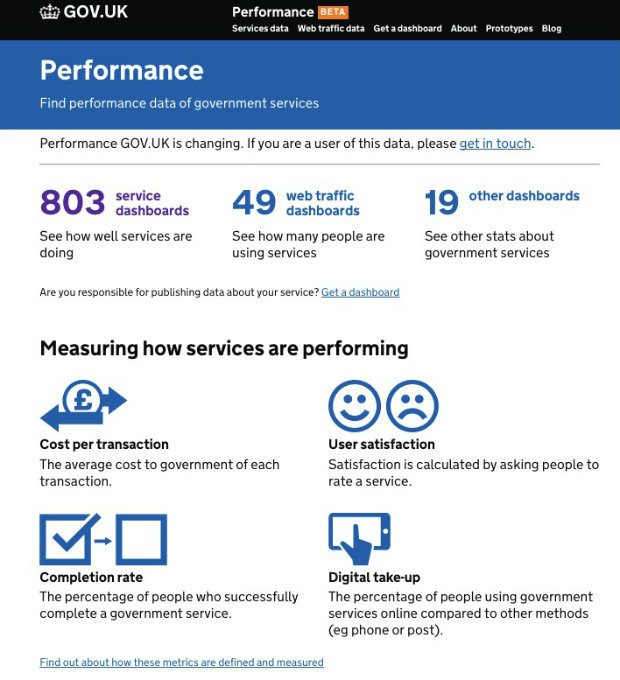 Performance Platform