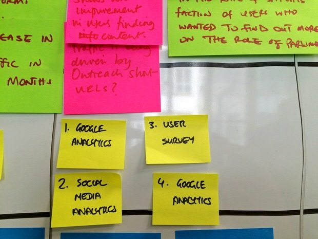 performance-framework-data-sources