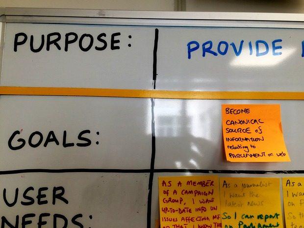 performance-framework-purpose