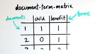document-term-matrix-diagram