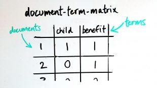 document-term-matrix-diagram