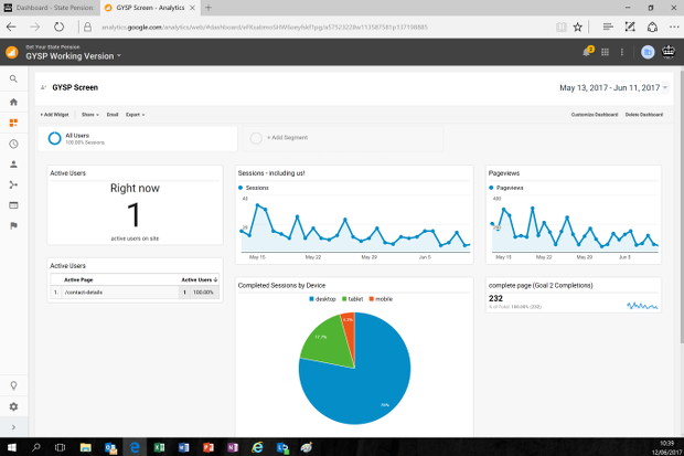 Our Google Analytics dashboard