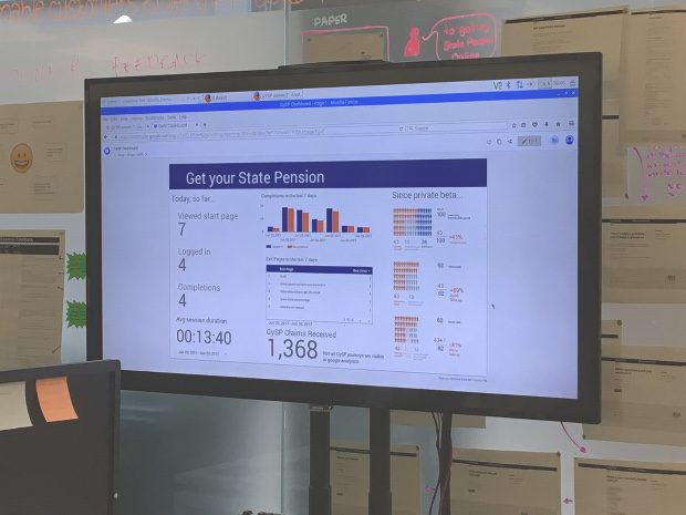 Our new dashboard in Google Data Studio
