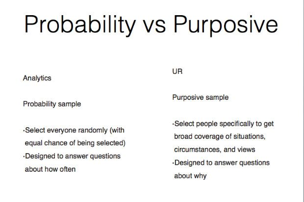 Image describes the differences between Probability and Purposive sampling. Probability sample Select everyone randomly (with equal chance of being selected) Designed to answer questions about how often. Purposive sample Select people specifically to get broad coverage of situations, circumstances, and views Designed to answer questions about why.