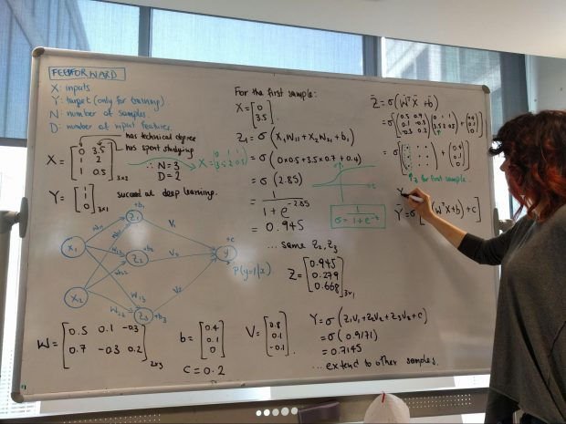 An analyst writing the equations for back progagation of a neural network on a whiteboard